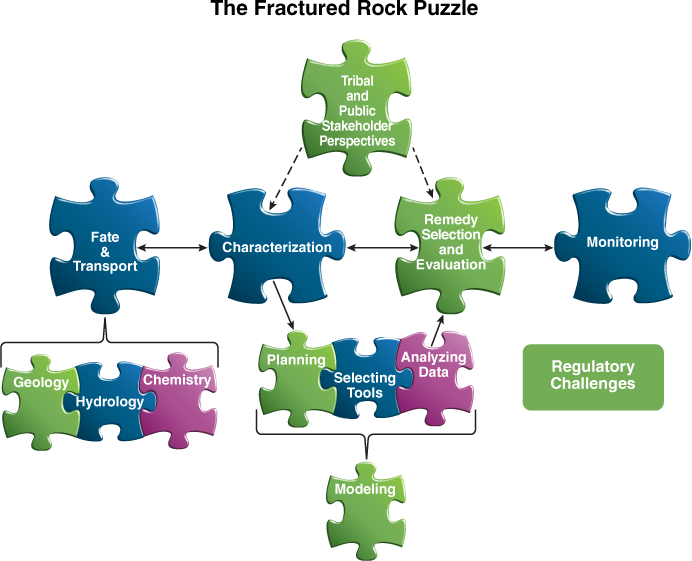 Fractured Rock front page graphic
